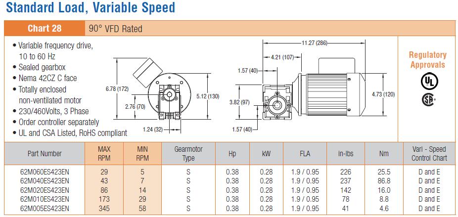 2200 series manufactuirng gearmotors dorner conveyors Dorner motor