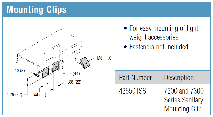 AquaGard 7200 Mounting Clips