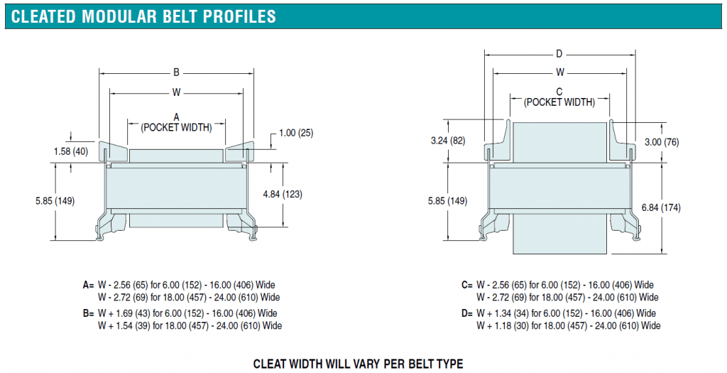 7400 Cleated Belt Profiles