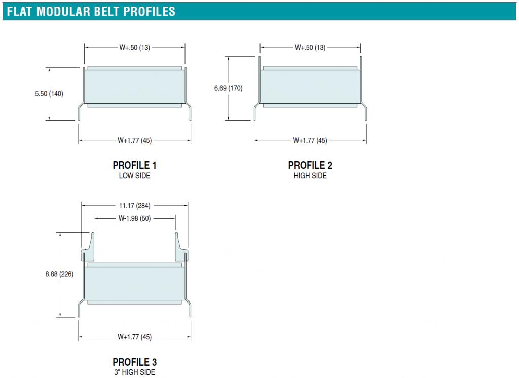 7400 Flat Belt Profiles