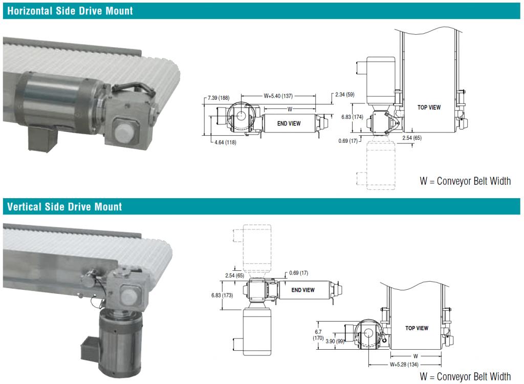 7400 aquapruf drive mount packages dorner conveyors Dorner motor