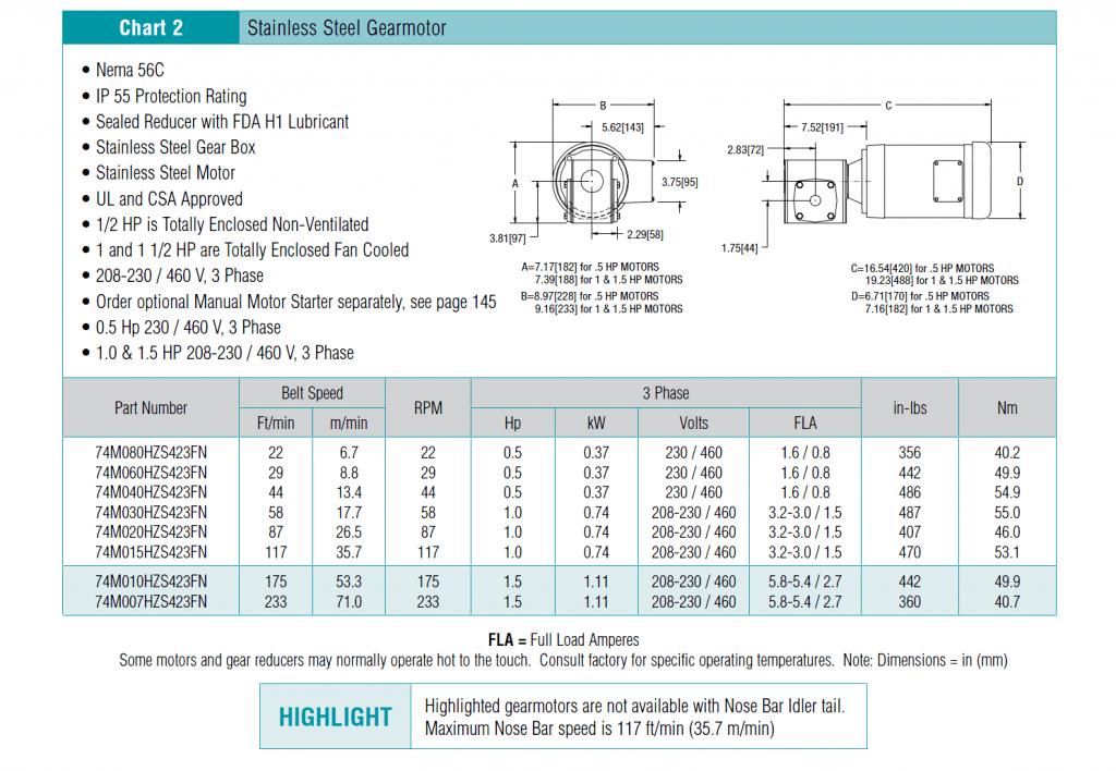 7400 series aquapruf gearmotors dorner conveyors Dorner motor