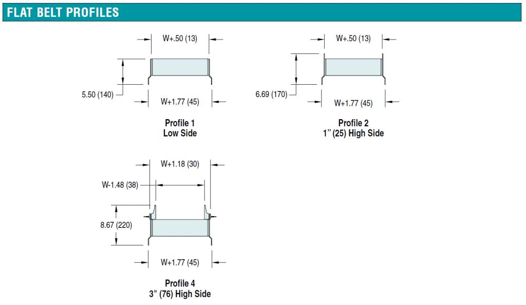 7600 Flat Belt Profiles