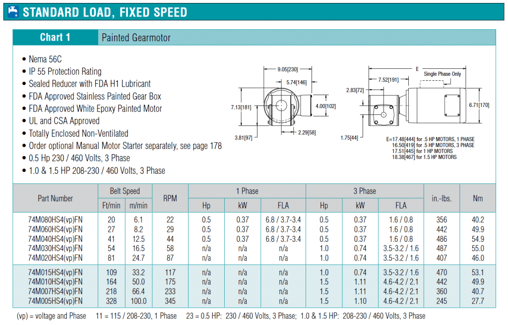 7600 Gearmotor Standard Load Fixed Speed